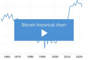 pair-bitcoin