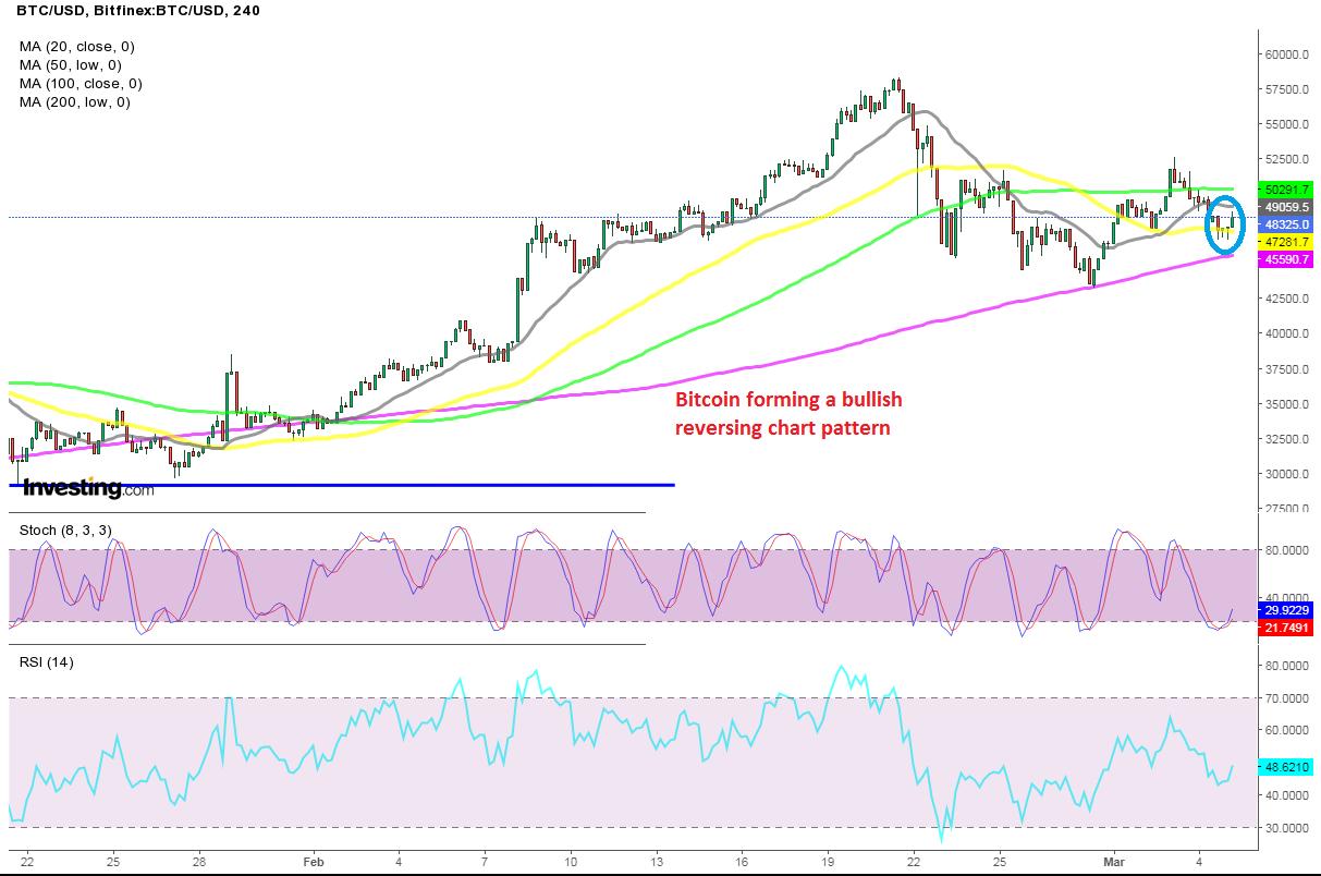 Will the bullish trend resume soon in cryptos?